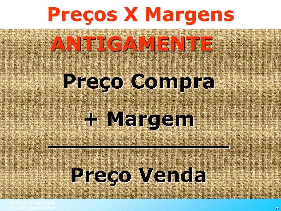 ANTIGAMENTE Preço Compra + Margem _____________ Preço Venda