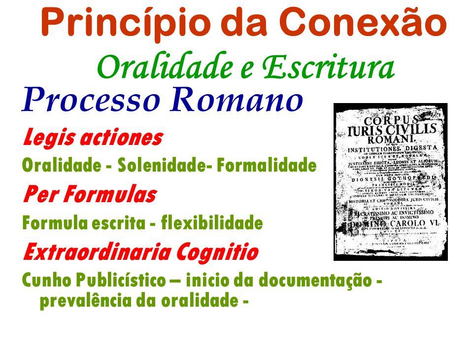 Princípio da Conexão Oralidade e Escritura