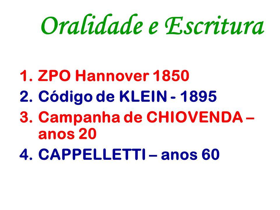 Oralidade e Escritura ZPO Hannover 1850 Código de KLEIN - 1895