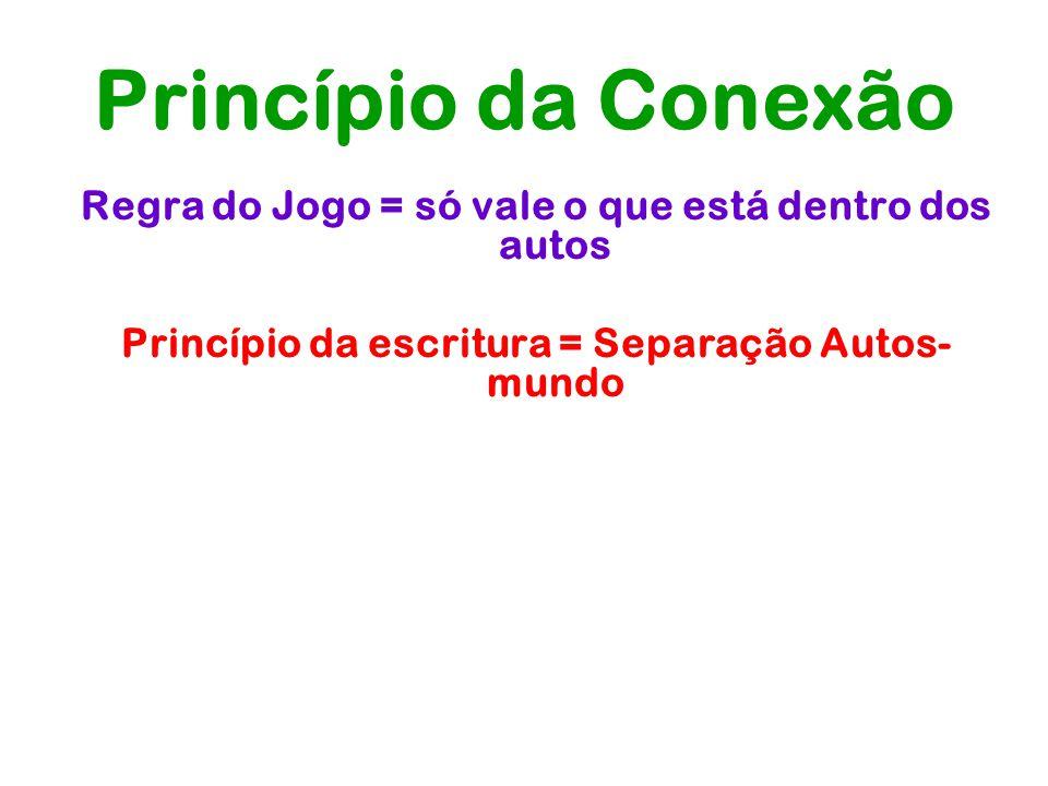 Princípio da Conexão Regra do Jogo = só vale o que está dentro dos autos.