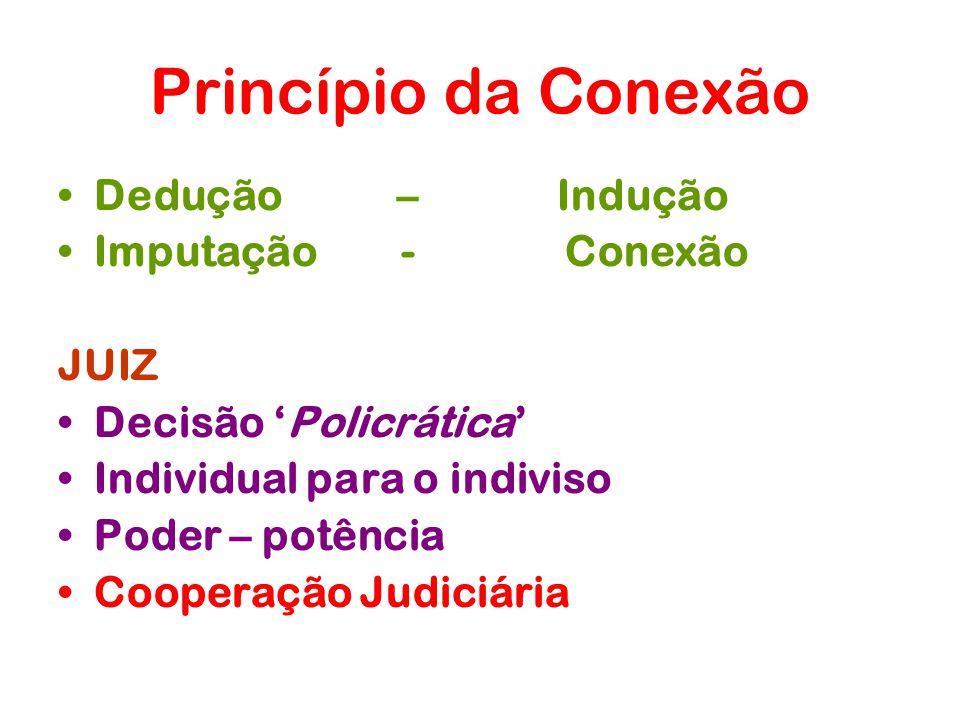 Princípio da Conexão Dedução – Indução Imputação - Conexão JUIZ