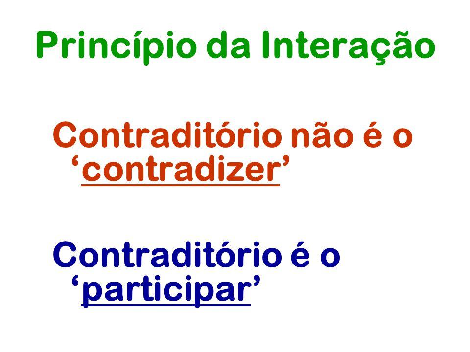 Princípio da Interação