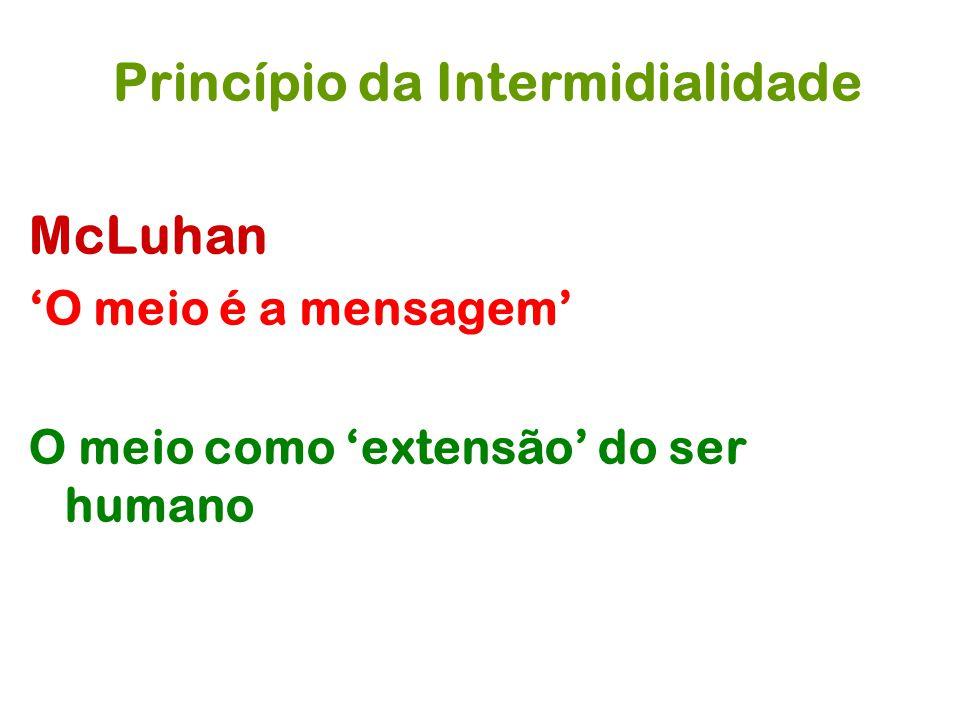 Princípio da Intermidialidade
