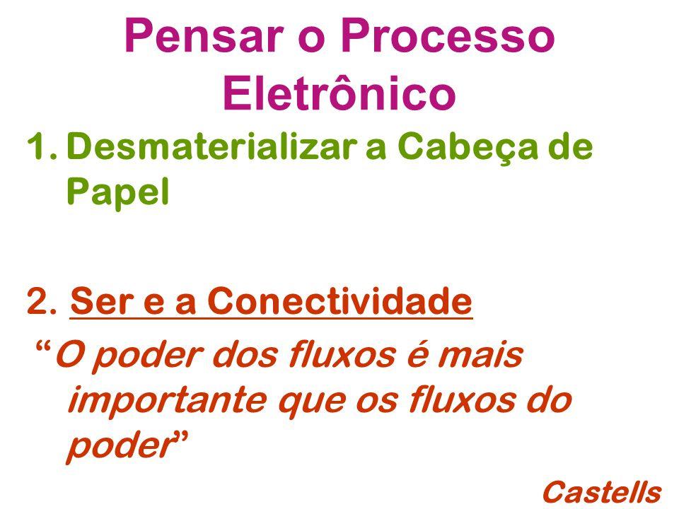 Pensar o Processo Eletrônico
