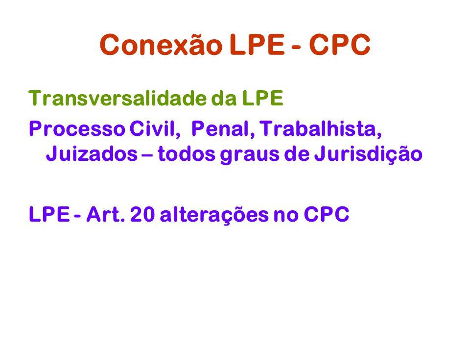 Conexão LPE - CPC Transversalidade da LPE