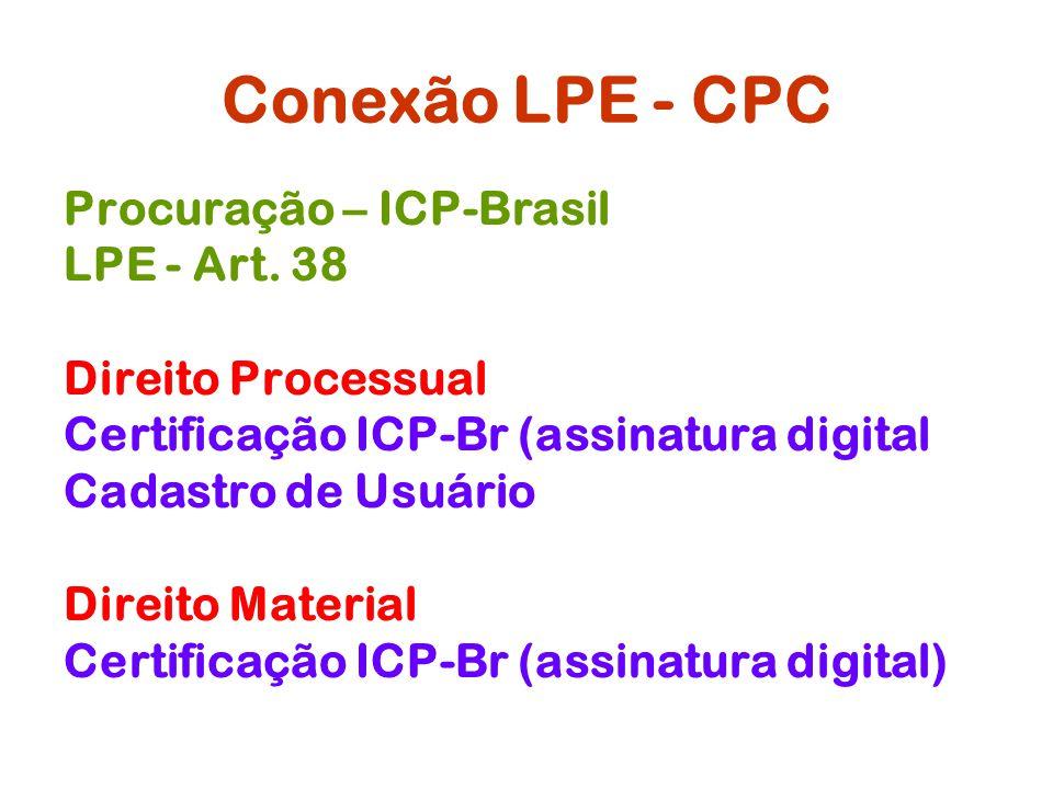 Conexão LPE - CPC Procuração – ICP-Brasil LPE - Art. 38