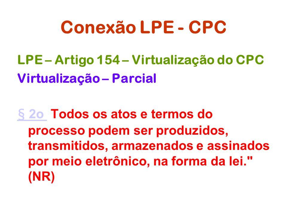 Conexão LPE - CPC LPE – Artigo 154 – Virtualização do CPC