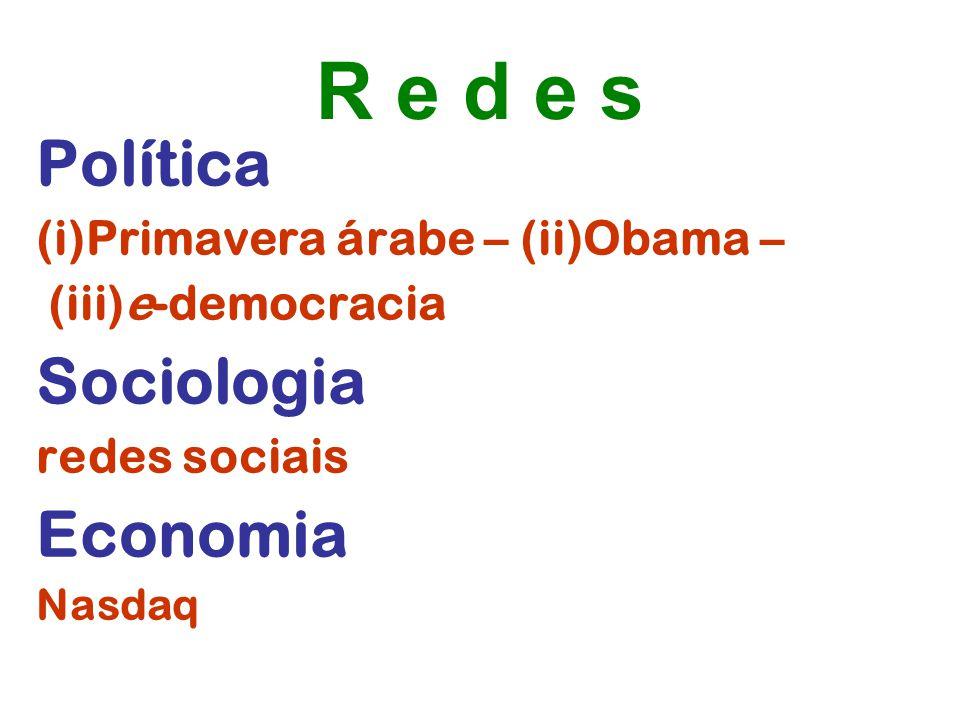 R e d e s Política Sociologia Economia