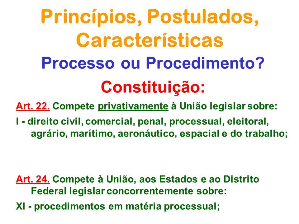 Princípios, Postulados, Características