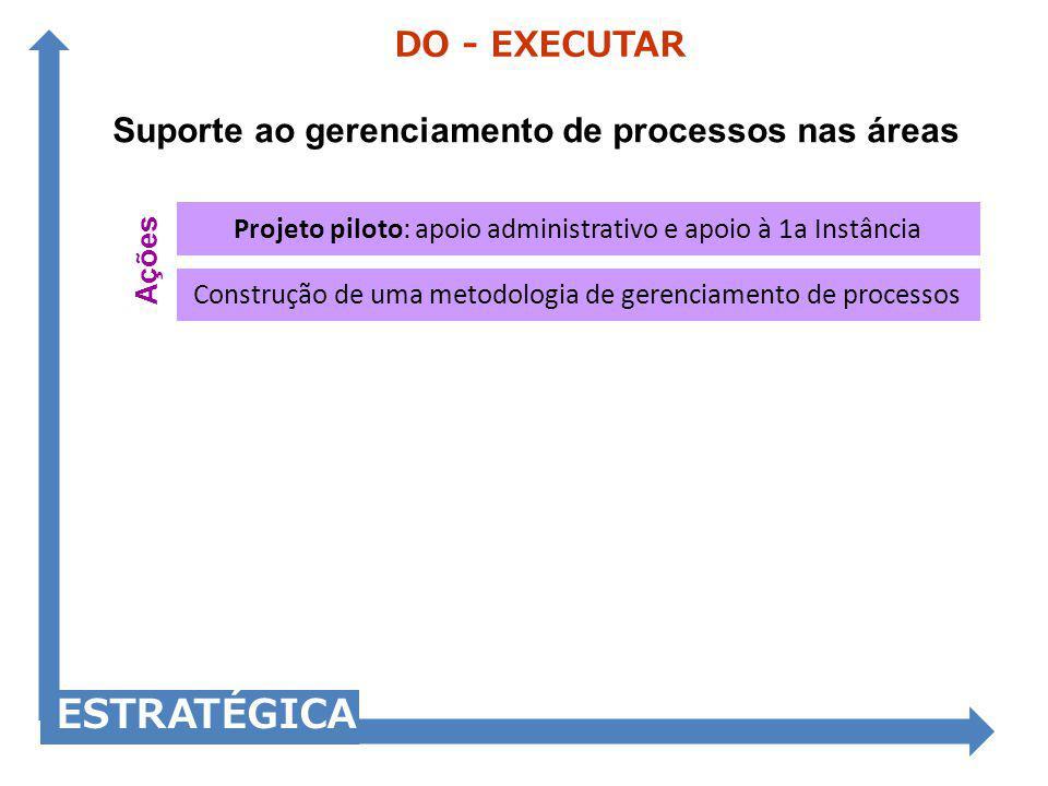 Suporte ao gerenciamento de processos nas áreas