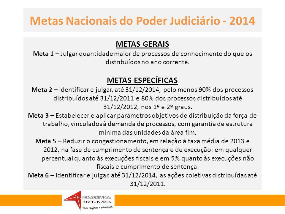 Metas Nacionais do Poder Judiciário - 2014