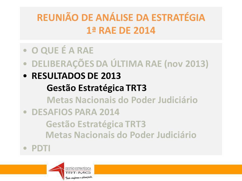 REUNIÃO DE ANÁLISE DA ESTRATÉGIA