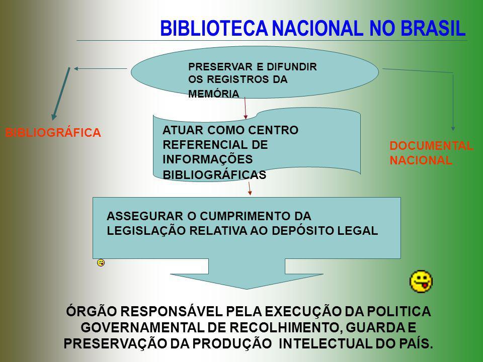 BIBLIOTECA NACIONAL NO BRASIL