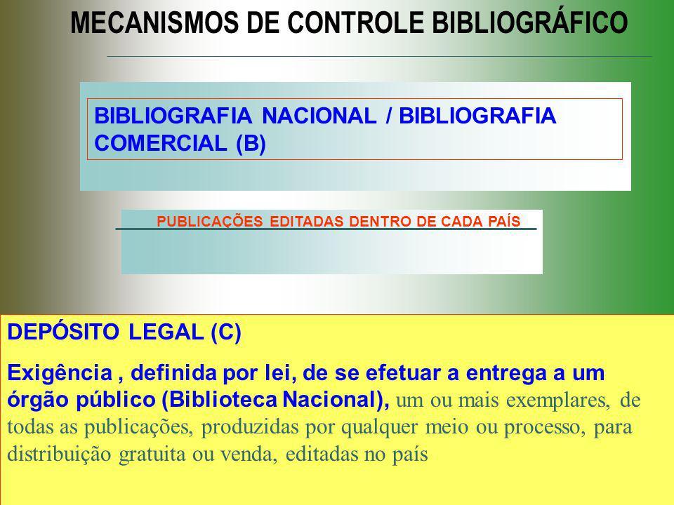PUBLICAÇÕES EDITADAS DENTRO DE CADA PAÍS
