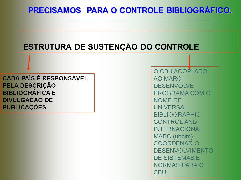 PRECISAMOS PARA O CONTROLE BIBLIOGRÁFICO.