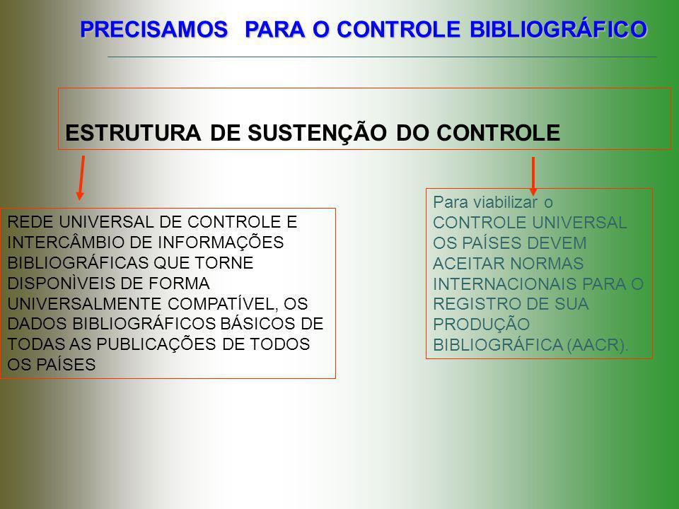 PRECISAMOS PARA O CONTROLE BIBLIOGRÁFICO