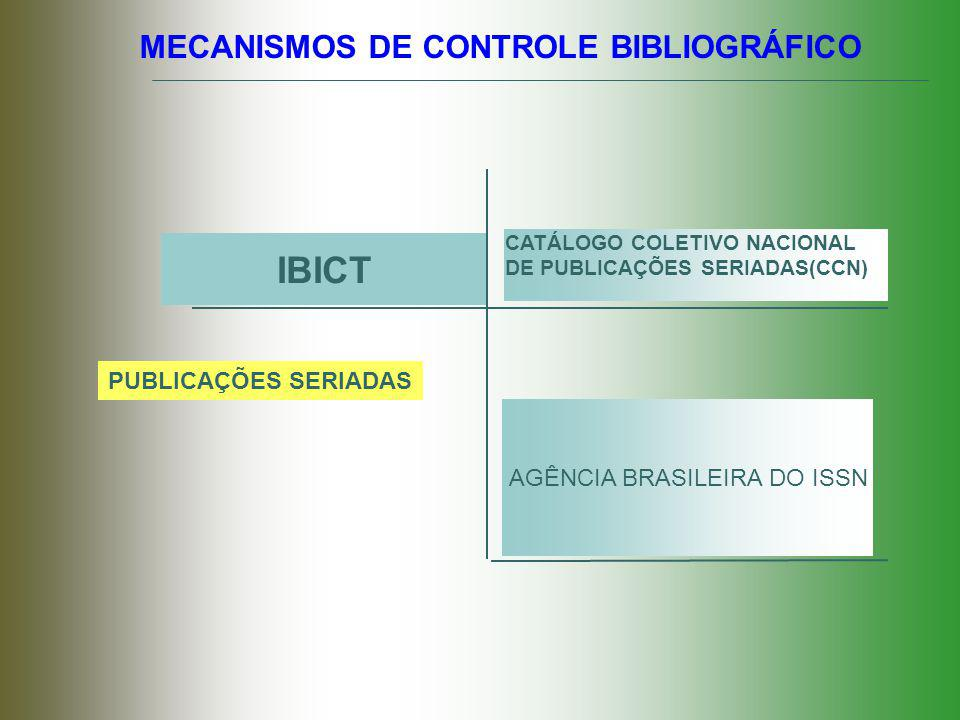 AGÊNCIA BRASILEIRA DO ISSN