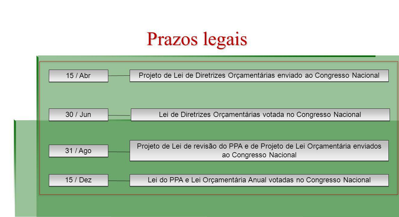 Lei de Diretrizes Orçamentárias votada no Congresso Nacional