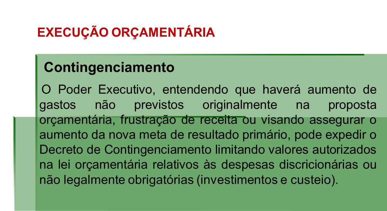 Contingenciamento EXECUÇÃO ORÇAMENTÁRIA