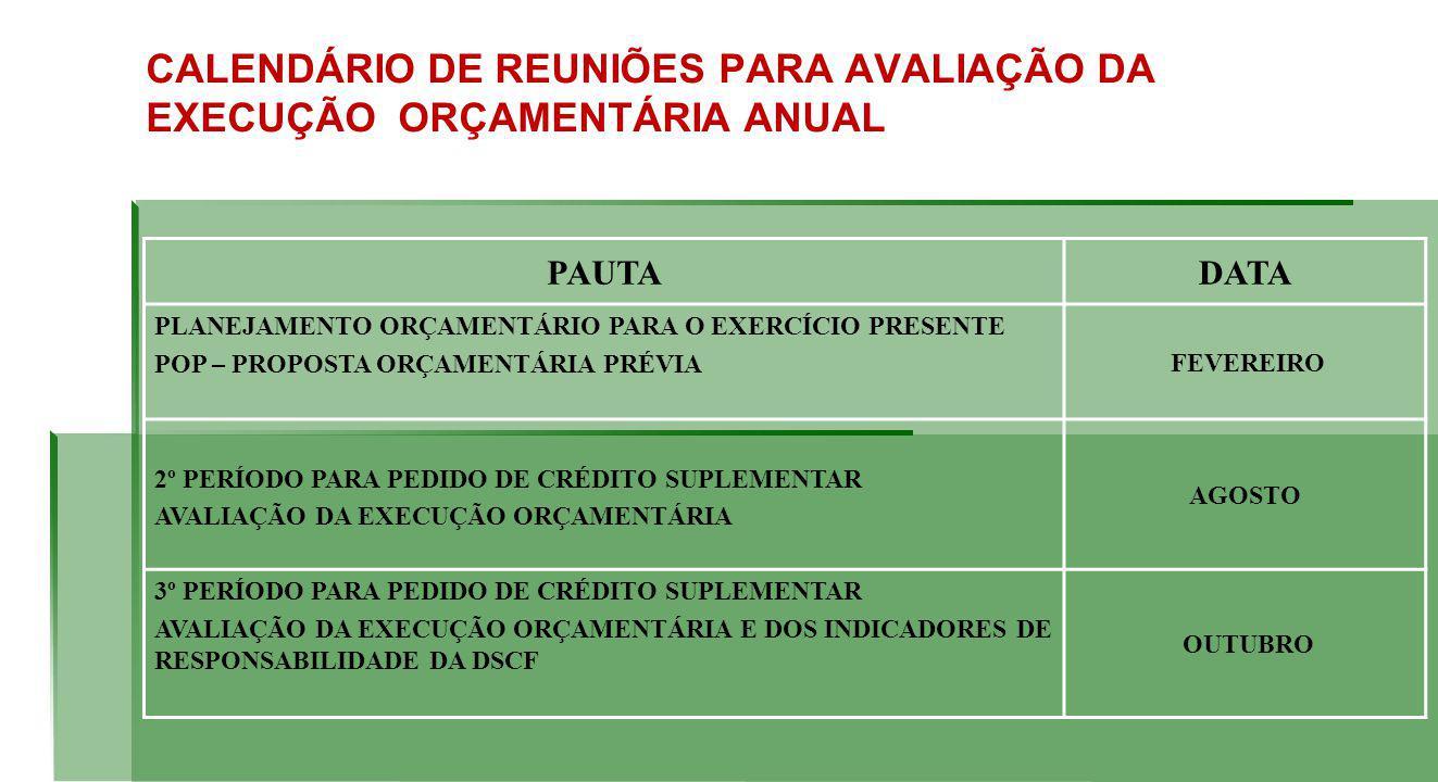 CALENDÁRIO DE REUNIÕES PARA AVALIAÇÃO DA EXECUÇÃO ORÇAMENTÁRIA ANUAL