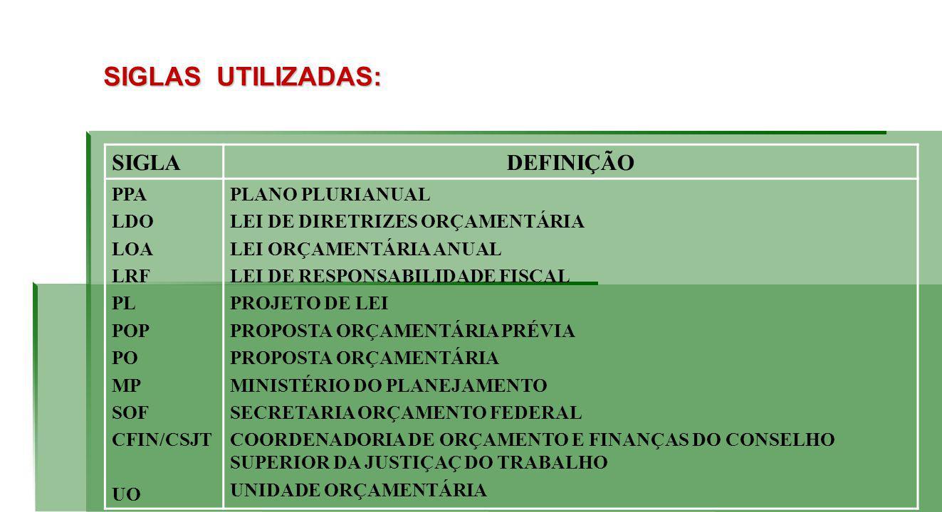 SIGLAS UTILIZADAS: SIGLA DEFINIÇÃO PPA LDO LOA LRF PL POP PO MP SOF