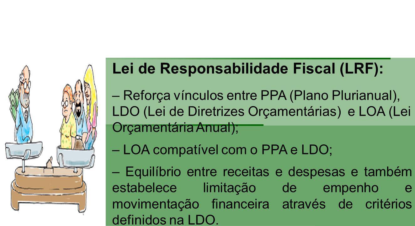 Lei de Responsabilidade Fiscal (LRF):