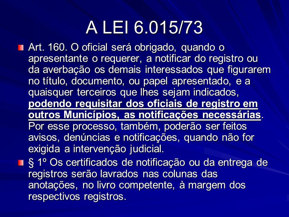 A LEI 6.015/73