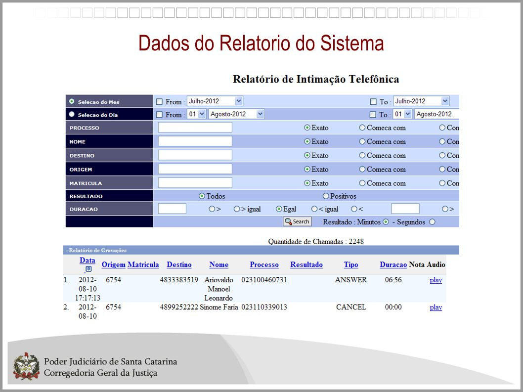 Dados do Relatorio do Sistema