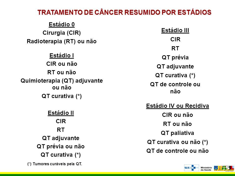 TRATAMENTO DE CÂNCER RESUMIDO POR ESTÁDIOS