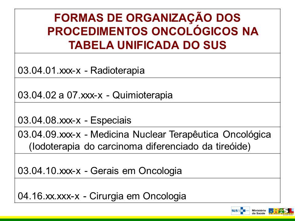FORMAS DE ORGANIZAÇÃO DOS PROCEDIMENTOS ONCOLÓGICOS NA