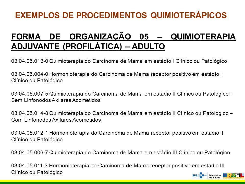 EXEMPLOS DE PROCEDIMENTOS QUIMIOTERÁPICOS