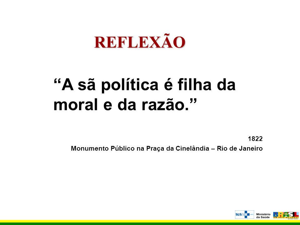 REFLEXÃO A sã política é filha da moral e da razão. 1822