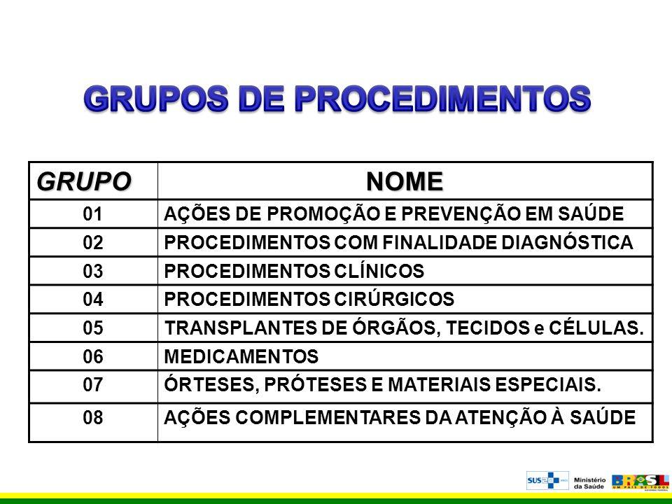 GRUPOS DE PROCEDIMENTOS