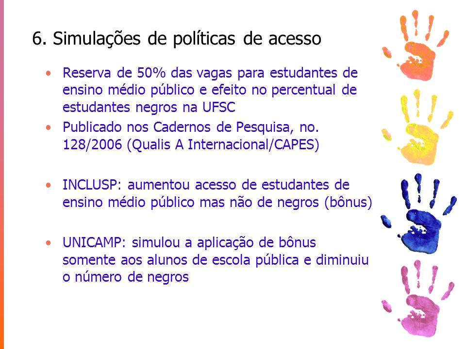 6. Simulações de políticas de acesso