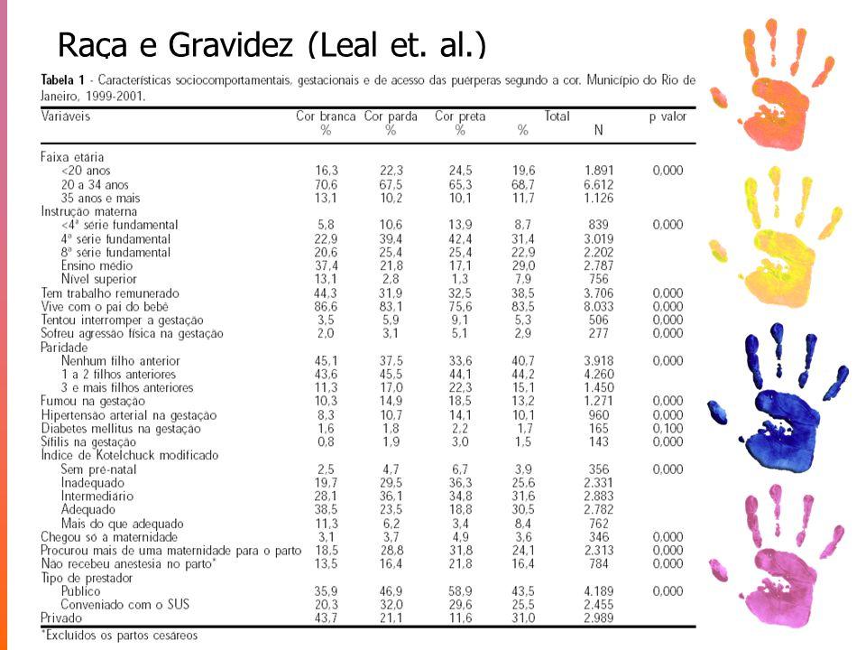 Raça e Gravidez (Leal et. al.)
