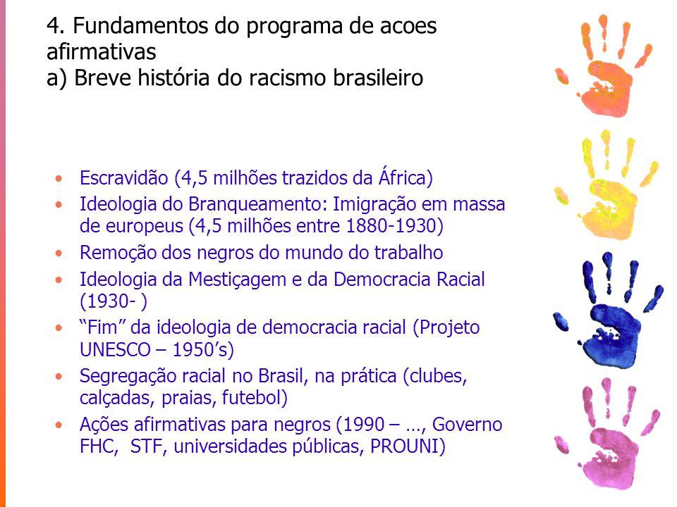 4. Fundamentos do programa de acoes afirmativas a) Breve história do racismo brasileiro