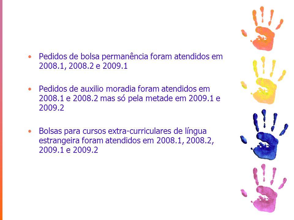 Pedidos de bolsa permanência foram atendidos em 2008.1, 2008.2 e 2009.1