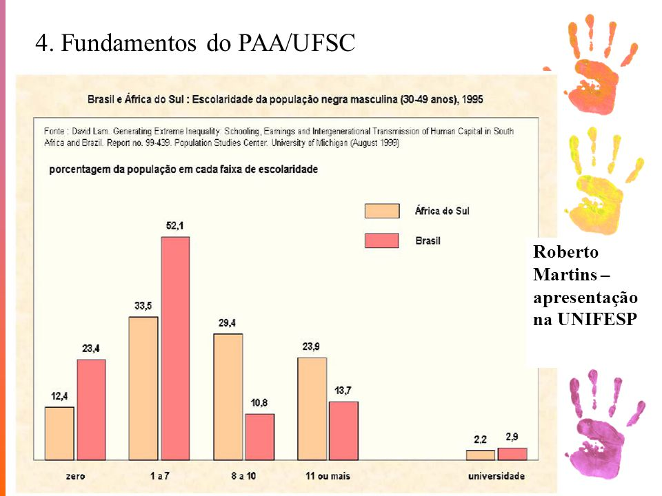 4. Fundamentos do PAA/UFSC