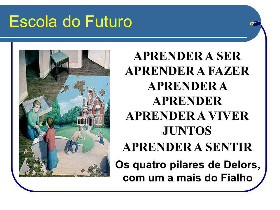 Escola do Futuro APRENDER A SER APRENDER A FAZER APRENDER A APRENDER
