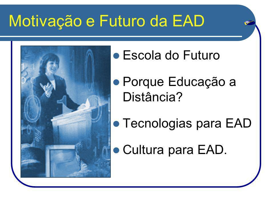 Motivação e Futuro da EAD