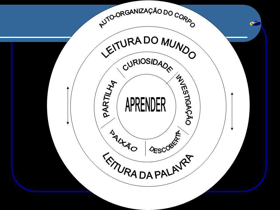 AUTO-ORGANIZAÇÃO DO CORPO
