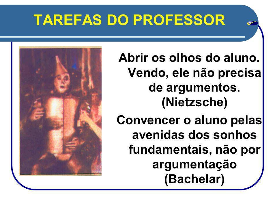 TAREFAS DO PROFESSOR Abrir os olhos do aluno. Vendo, ele não precisa de argumentos. (Nietzsche)