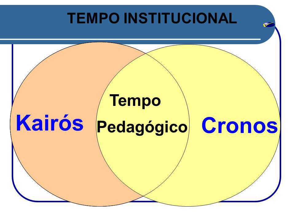 TEMPO INSTITUCIONAL Tempo Kairós Cronos Pedagógico