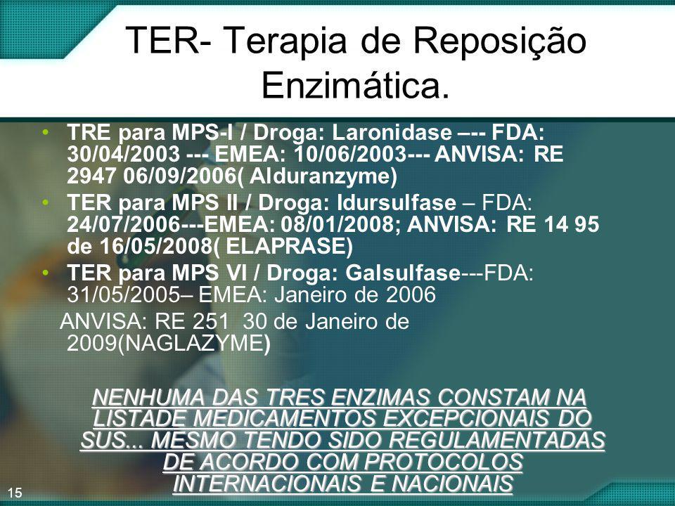 TER- Terapia de Reposição Enzimática.