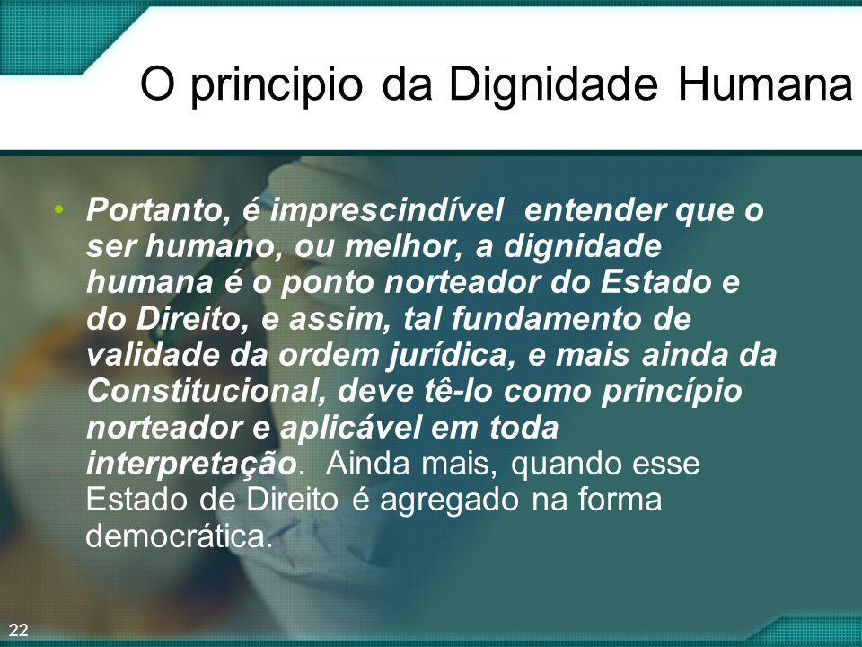 O principio da Dignidade Humana