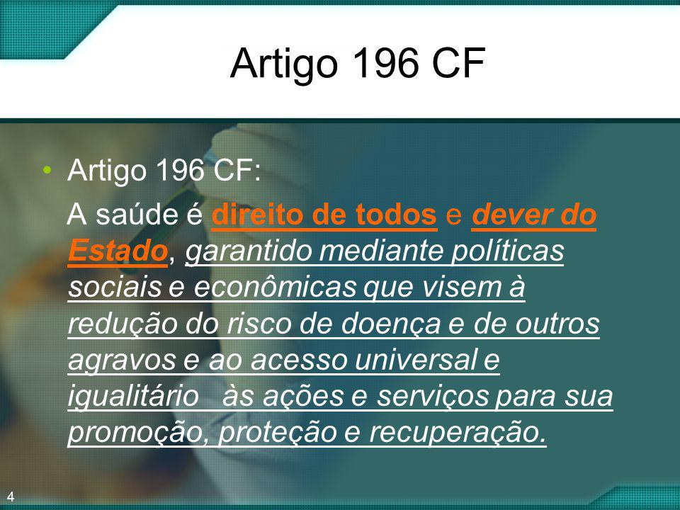 Artigo 196 CF Artigo 196 CF: