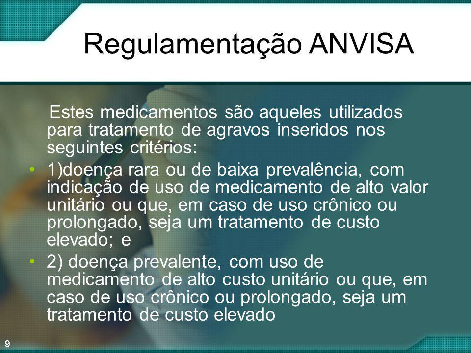 Regulamentação ANVISA
