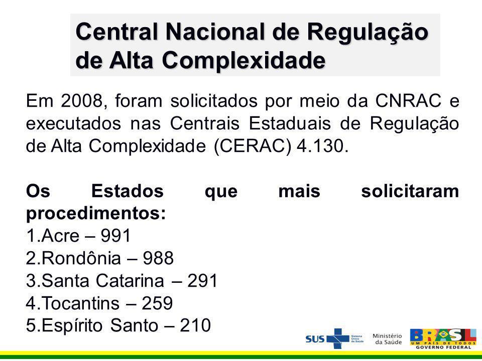 Central Nacional de Regulação de Alta Complexidade