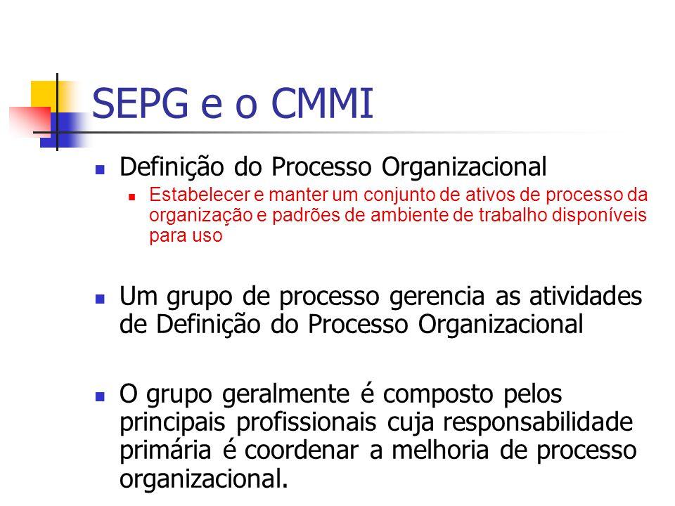 SEPG e o CMMI Definição do Processo Organizacional