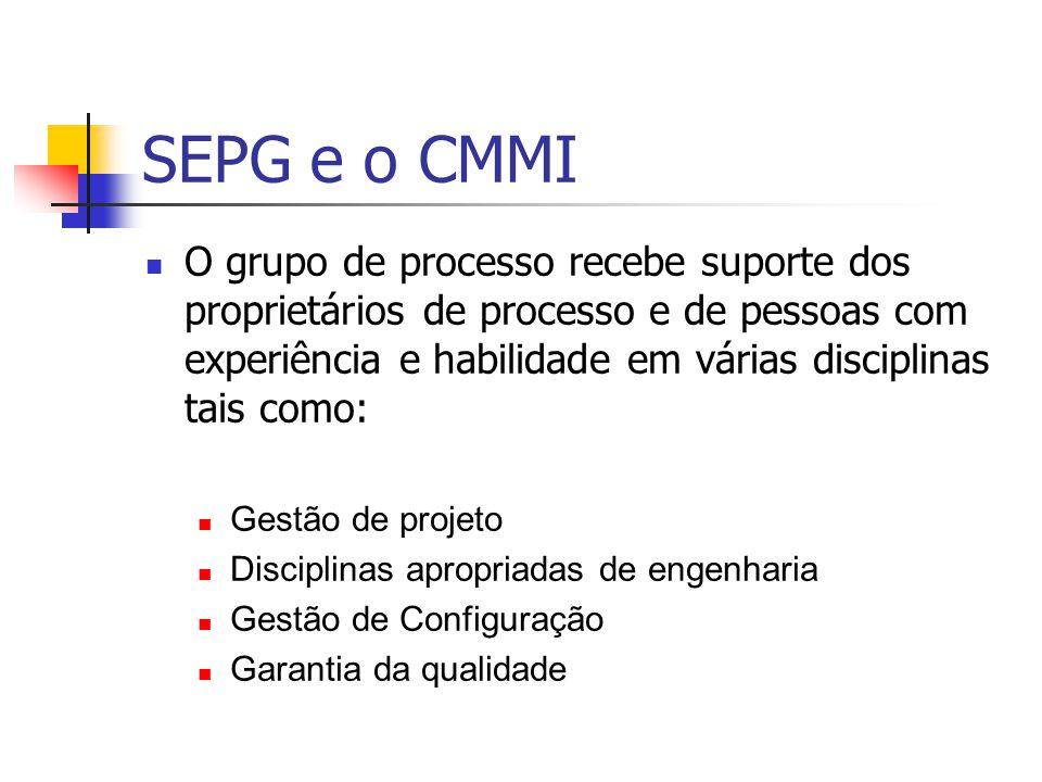 SEPG e o CMMI